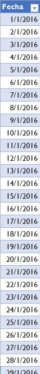ejemplo tabla de calendario o tabla de fechas para power pivot
