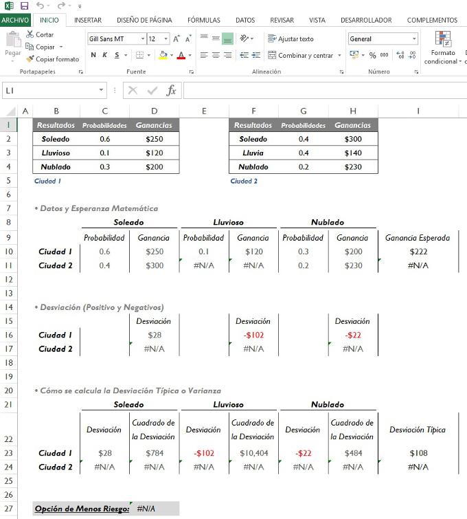 RIESGO! Auditoría de fórmulas en Excel