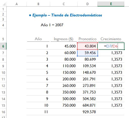 Pronóstico con Tendencia Exponencial - Excel Free Blog
